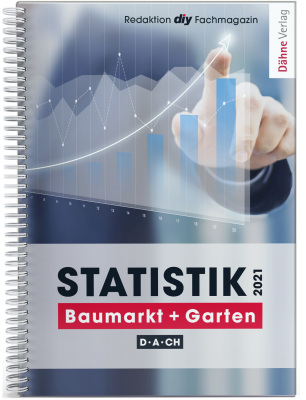DIY and garden statistics Germany 2021